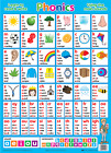 Educational Posters Laminated. Times Table, Phonics, Alphabet, High Quality 6/20
