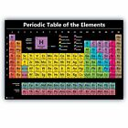 Periodic Table Chart of the Elements Chart Laminated Classroom Poster