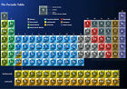 Periodic Table of Elements Giant Poster - A0 A1 A2 A3 A4 Sizes