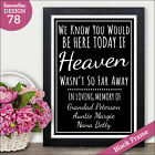 Chalkboard IN LOVING MEMORY Wedding Memorial Sign PERSONALISED A4 & A3 Sign