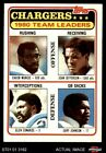 1981 Topps #282 Chuck Muncie / John Jefferson / Glen Edwards / Gary Jo 8 - NM/MT $1.85 USD on eBay