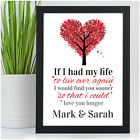Personalised Gifts for Her Him Wife Couples Girlfriend Anniversary Present Gifts