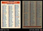 1956 Topps Checklist - Series 1/3 POOR