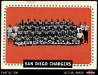 1964 Topps #175 San Diego Chargers Team 3 - VG $2.55 USD on eBay