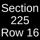 2 Tickets San Antonio Spurs @ Indiana Pacers 4/13/20 Indianapolis, IN on eBay