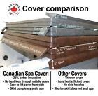 "Replacement Hot Tub Covers - 5"" (12.7cm) Core Density - HIGH SPECIFICATION"