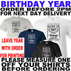 BIRTHDAY T SHIRT AGE AGE WITH ORDER FOR PRINTING(OTHER COLOURS AVAILABLE)