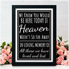 Wedding In Memory Of Someone in Heaven Remembrance Table Wedding Memorial Signs