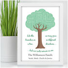 Personalised Family Like Branches On A Tree Family Quote Wall Art Print Gifts