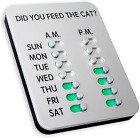 DYFTD Did You Feed The Cat