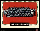 1964 Topps #175 San Diego Chargers Team Chargers GOOD $3.25 USD