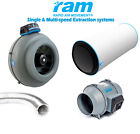 4, 5 & 6 inch RAM Inline Fan & Pro Carbon Filter Kit  With IEC Leads