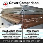 """ALL REPLACEMENT HOT TUB COVERS HAVE 5"""" (12.7cm) DENSITY - BEST SPECIFICATION"""