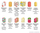Fun Fruity Summer designs ~ Jamberry nail wraps ~ HALF sheets