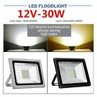 500W-300W-200W-150W-100W-50W-30W-20W-10W-LED-Flood-Lights-Security-Outdoor-Lamp