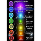 Art Poster 143 Seven Chakras of Yoga Comic Anime Custom Chart