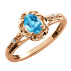 0.57 Ct Oval Swiss Blue Topaz Sapphire Gold Plated Sterling Silver Ring