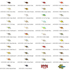 Strike King Crankbaits KVD 1.5 Square Bill Silent Lure Any of 32 Colors
