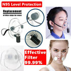 Reusable Clear Masks Washable Face Mouth Cover Filters Respirator Face Shield Us