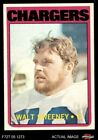 1972 Topps #63 Walt Sweeney Chargers NM $7.75 USD