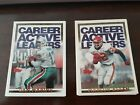 1994 TOPPS FOOTBALL Complete, Finish/ Set UPDATED/ SP Effects & Steelers 1-639 $0.99 USD on eBay