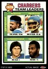 1979 Topps #338 Lydell Mitchell / John Jefferson / Mike Fuller / Fred Dean -  EX $1.3 USD on eBay