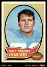 1970 Topps #173 Walt Sweeney Chargers Syracuse 5 - EX $1.35 USD on eBay