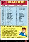 1974 Topps  Checklist San Diego Chargers Team 4 - VG/EX $1.9 USD on eBay